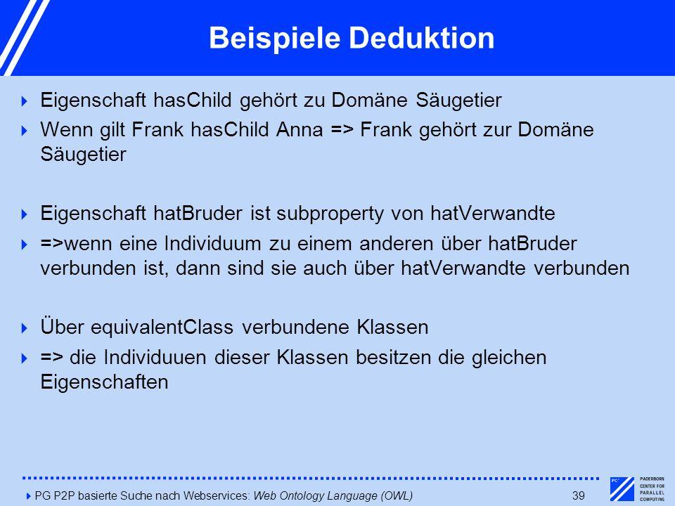 4PG P2P basierte Suche nach Webservices: Web Ontology Language (OWL)39 Beispiele Deduktion  Eigenschaft hasChild gehört zu Domäne Säugetier  Wenn gilt Frank hasChild Anna => Frank gehört zur Domäne Säugetier  Eigenschaft hatBruder ist subproperty von hatVerwandte  =>wenn eine Individuum zu einem anderen über hatBruder verbunden ist, dann sind sie auch über hatVerwandte verbunden  Über equivalentClass verbundene Klassen  => die Individuuen dieser Klassen besitzen die gleichen Eigenschaften