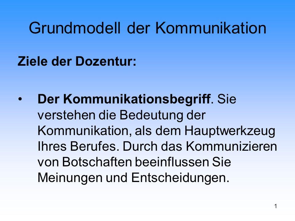 2 Grundmodell der Kommunikation Ziele der Dozentur: 2.Das Kommunikationsmodell- und Strategien.