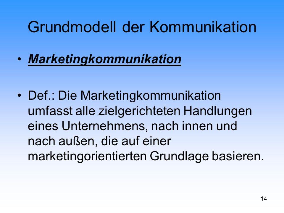 14 Grundmodell der Kommunikation Marketingkommunikation Def.: Die Marketingkommunikation umfasst alle zielgerichteten Handlungen eines Unternehmens, n