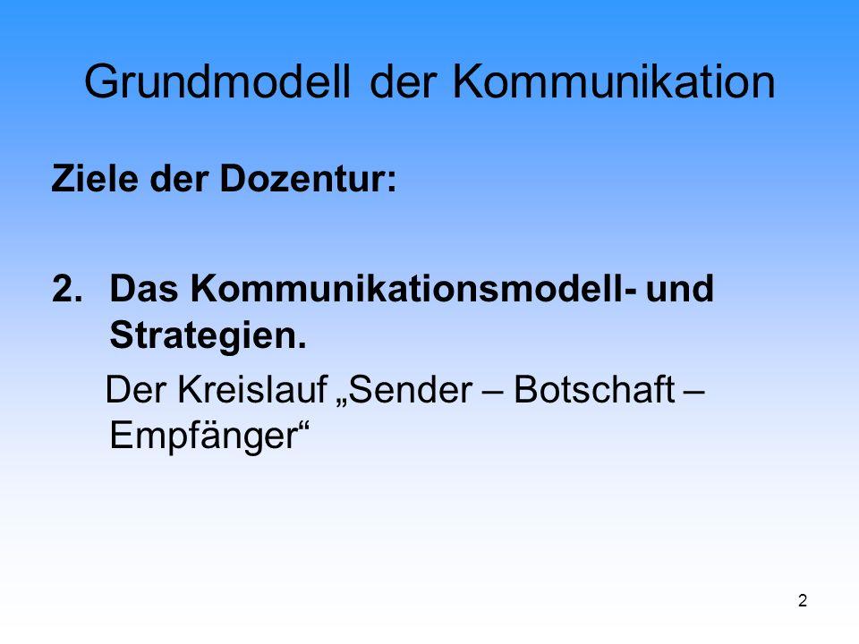 """2 Grundmodell der Kommunikation Ziele der Dozentur: 2.Das Kommunikationsmodell- und Strategien. Der Kreislauf """"Sender – Botschaft – Empfänger"""""""