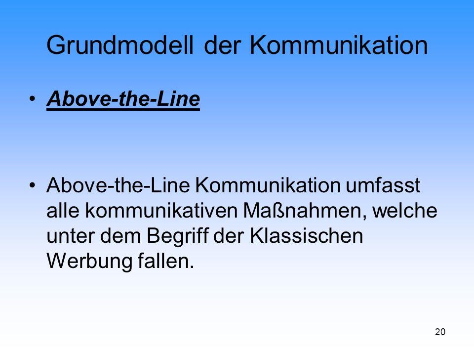 20 Grundmodell der Kommunikation Above-the-Line Above-the-Line Kommunikation umfasst alle kommunikativen Maßnahmen, welche unter dem Begriff der Klass