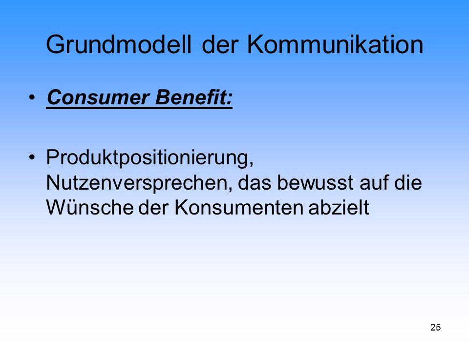 25 Grundmodell der Kommunikation Consumer Benefit: Produktpositionierung, Nutzenversprechen, das bewusst auf die Wünsche der Konsumenten abzielt