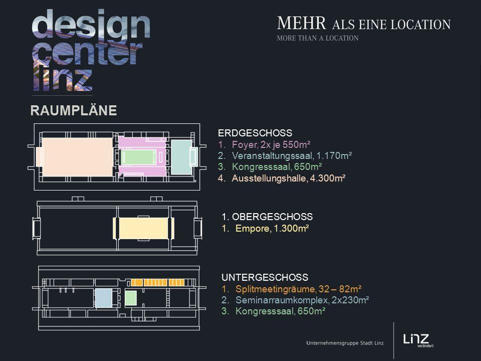 RAUMPLÄNE ERDGESCHOSS 1.Foyer, 2x je 550m² 2.Veranstaltungssaal, 1.170m² 3.Kongresssaal, 650m² 4.Ausstellungshalle, 4.300m² 1.