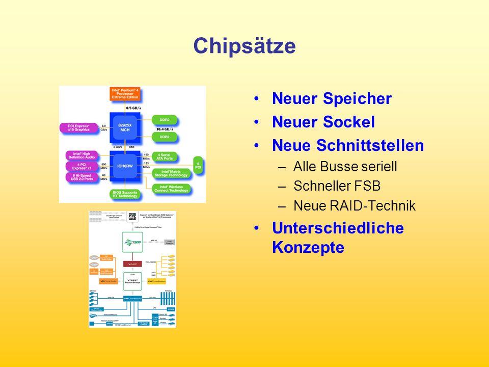Chipsätze Neuer Speicher Neuer Sockel Neue Schnittstellen –Alle Busse seriell –Schneller FSB –Neue RAID-Technik Unterschiedliche Konzepte