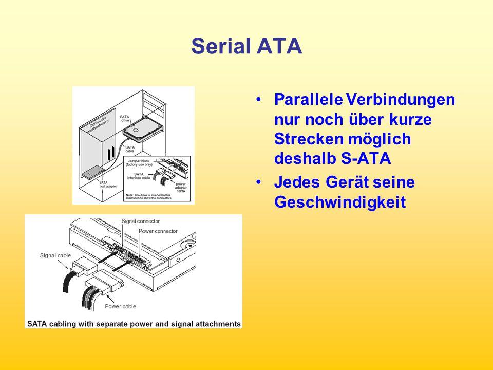 Serial ATA Parallele Verbindungen nur noch über kurze Strecken möglich deshalb S-ATA Jedes Gerät seine Geschwindigkeit