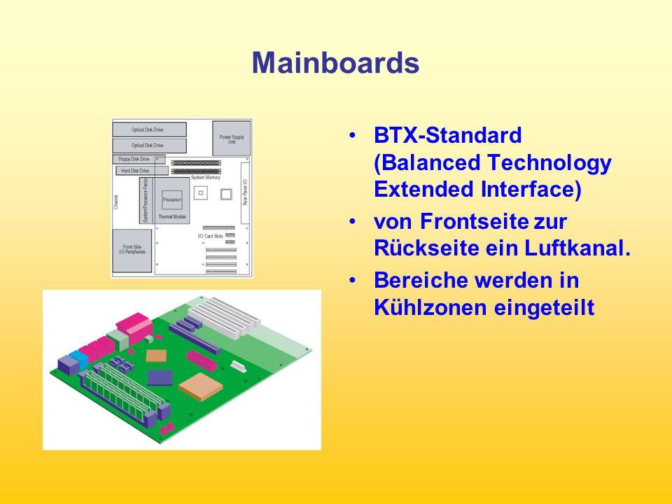 Mainboards BTX-Standard (Balanced Technology Extended Interface) von Frontseite zur Rückseite ein Luftkanal.