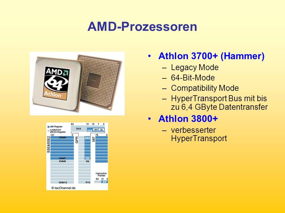 Sockel für AMD-Prozessoren Sockel 754 für Athlon 64 3700+ Sockel 939 für Athlon 64 3800+ mit –Organic Pin Grid Array (OPGA)