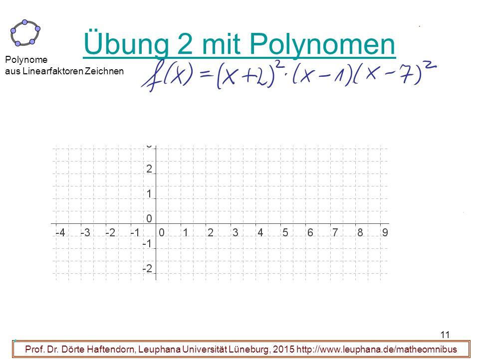 11 Prof. Dr. Dörte Haftendorn, Leuphana Universität Lüneburg, 2015 http://www.leuphana.de/matheomnibus Übung 2 mit Polynomen Polynome aus Linearfaktor