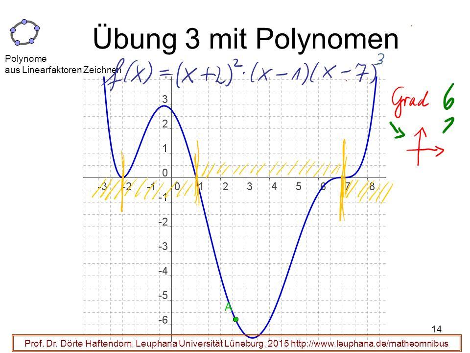 14 Prof. Dr. Dörte Haftendorn, Leuphana Universität Lüneburg, 2015 http://www.leuphana.de/matheomnibus Übung 3 mit Polynomen Polynome aus Linearfaktor