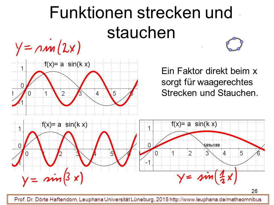 26 Funktionen strecken und stauchen Prof. Dr. Dörte Haftendorn, Leuphana Universität Lüneburg, 2015 http://www.leuphana.de/matheomnibus Ein Faktor dir