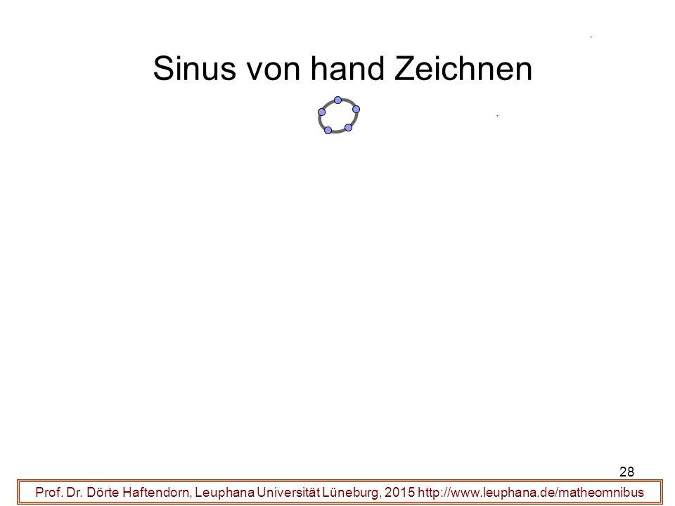 28 Sinus von hand Zeichnen Prof. Dr. Dörte Haftendorn, Leuphana Universität Lüneburg, 2015 http://www.leuphana.de/matheomnibus