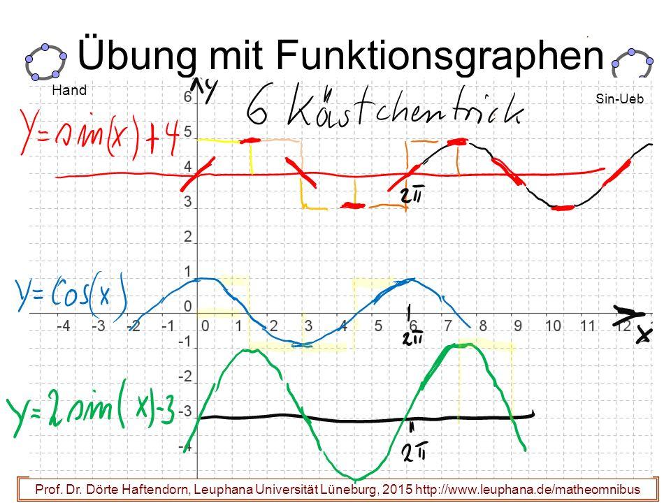 30 Prof. Dr. Dörte Haftendorn, Leuphana Universität Lüneburg, 2015 http://www.leuphana.de/matheomnibus Übung mit Funktionsgraphen Sin-Ueb Hand