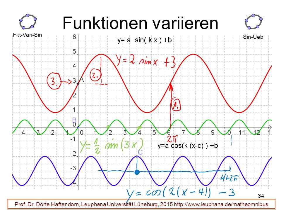 34 Prof. Dr. Dörte Haftendorn, Leuphana Universität Lüneburg, 2015 http://www.leuphana.de/matheomnibus Funktionen variieren Fkt-Vari-Sin Sin-Ueb