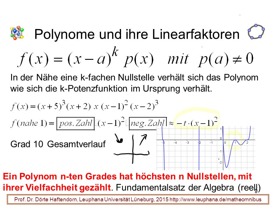 9 Polynome und ihre Linearfaktoren Prof. Dr. Dörte Haftendorn, Leuphana Universität Lüneburg, 2015 http://www.leuphana.de/matheomnibus In der Nähe ein