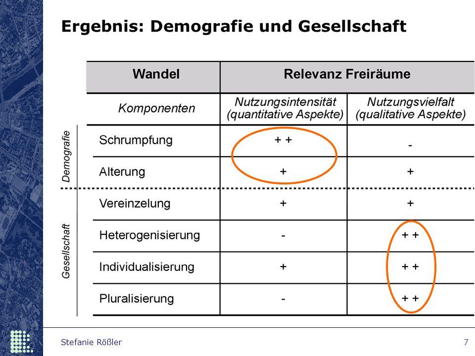 Stefanie Rößler7 Ergebnis: Demografie und Gesellschaft
