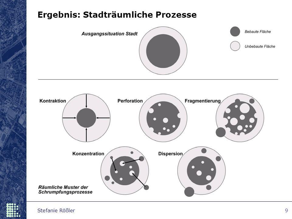 Stefanie Rößler9 Ergebnis: Stadträumliche Prozesse