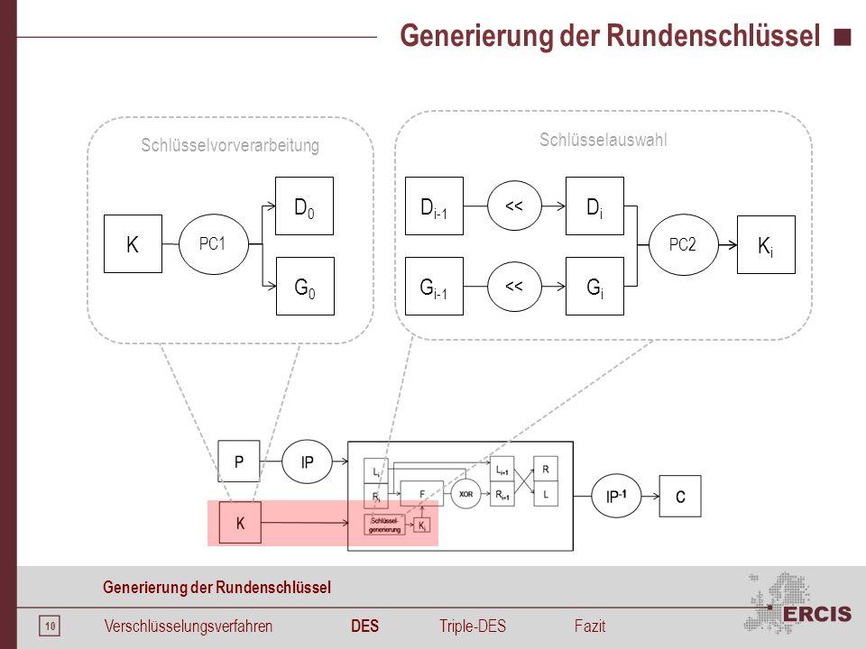 10 Schlüsselauswahl Schlüsselvorverarbeitung Generierung der Rundenschlüssel Verschlüsselungsverfahren DES Triple-DESFazit Generierung der Rundenschlü