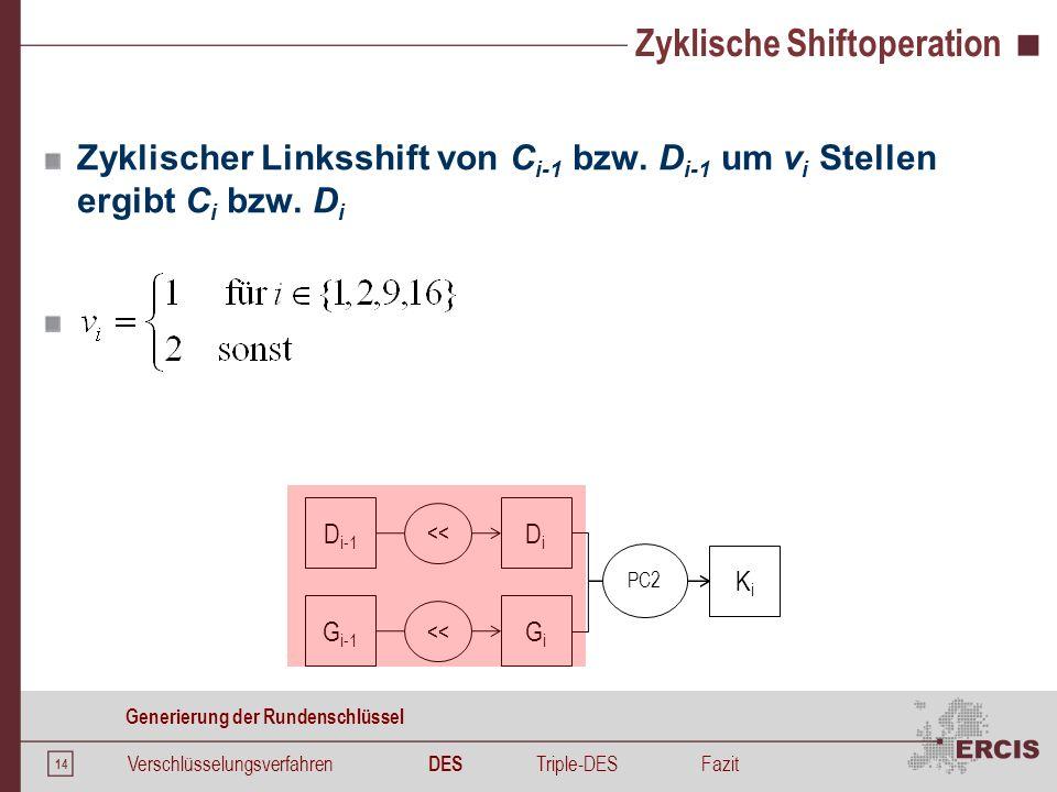 14 Zyklische Shiftoperation Zyklischer Linksshift von C i-1 bzw. D i-1 um v i Stellen ergibt C i bzw. D i Verschlüsselungsverfahren DES Triple-DESFazi