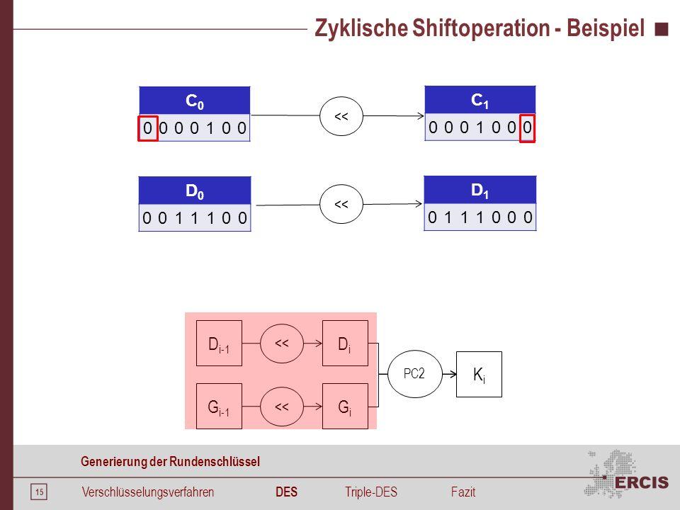 15 Zyklische Shiftoperation - Beispiel C0C0 0000100 D0D0 0011100 C1C1 0001000 D1D1 0111000 Verschlüsselungsverfahren DES Triple-DESFazit Generierung d