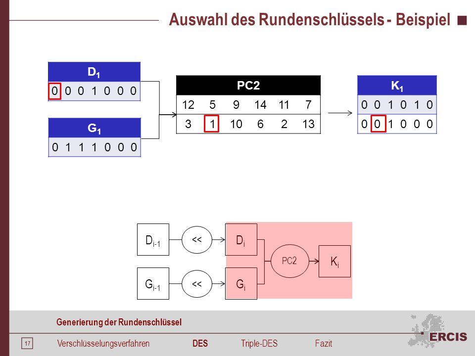 17 Auswahl des Rundenschlüssels - Beispiel D1D1 0001000 PC2 125914117 31106213 K1K1 001010 001000 Verschlüsselungsverfahren DES Triple-DESFazit Generi