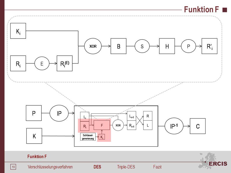 18 Funktion F Verschlüsselungsverfahren DES Triple-DESFazit Funktion F