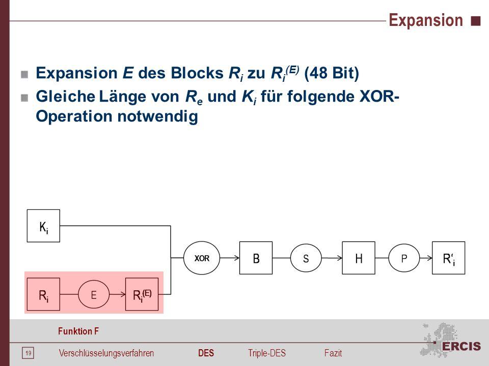 19 Expansion Expansion E des Blocks R i zu R i (E) (48 Bit) Gleiche Länge von R e und K i für folgende XOR- Operation notwendig Verschlüsselungsverfah
