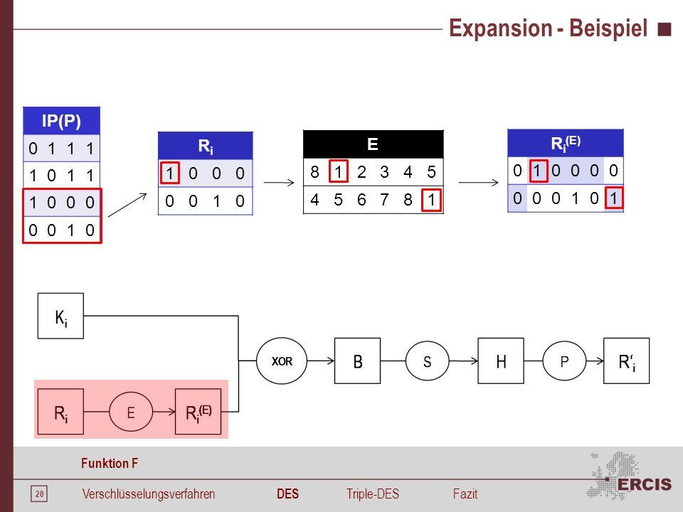 20 Expansion - Beispiel IP(P) 0111 1011 1000 0010 RiRi 1000 0010 E 812345 456781 R i (E) 010000 000101 Verschlüsselungsverfahren DES Triple-DESFazit F