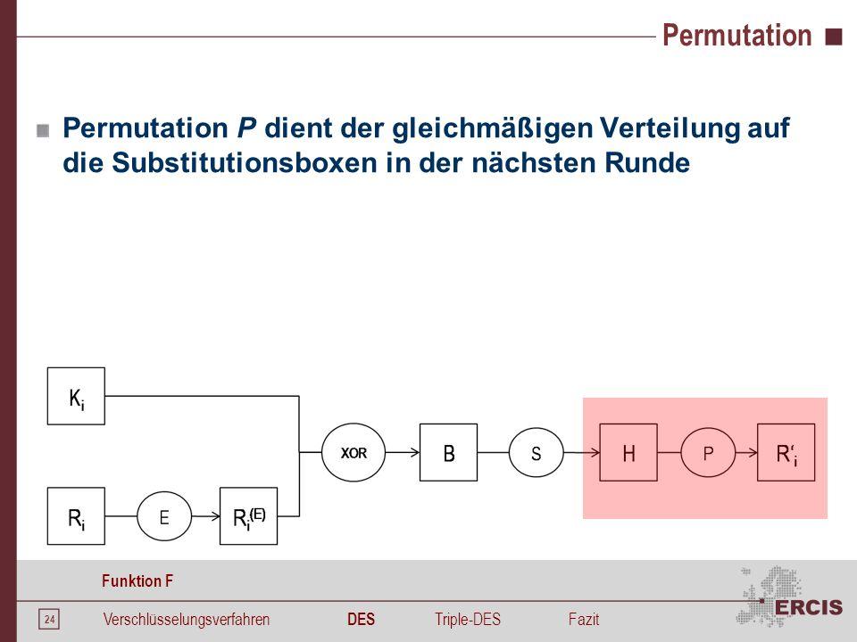 24 Permutation Permutation P dient der gleichmäßigen Verteilung auf die Substitutionsboxen in der nächsten Runde Verschlüsselungsverfahren DES Triple-