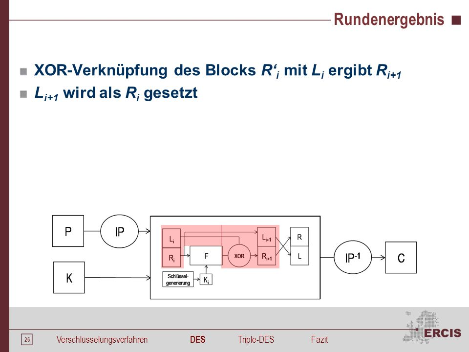 26 XOR-Verknüpfung des Blocks R' i mit L i ergibt R i+1 L i+1 wird als R i gesetzt Rundenergebnis Verschlüsselungsverfahren DES Triple-DESFazit