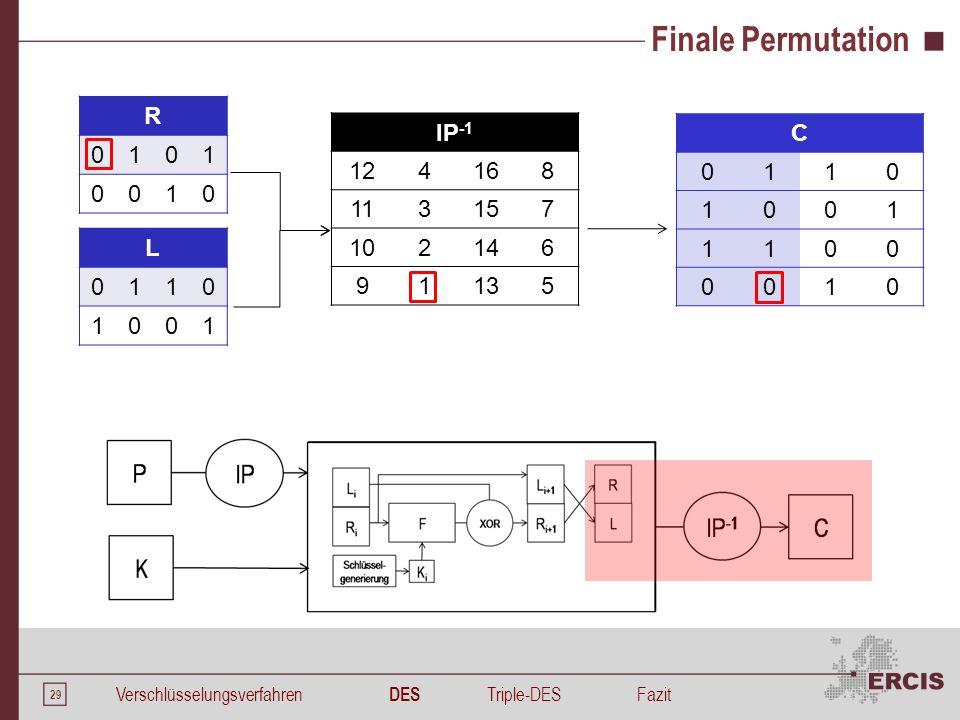 29 Finale Permutation R 0101 0010 L 0110 1001 C 0110 1001 1100 0010 IP -1 124168 113157 102146 91135 Verschlüsselungsverfahren DES Triple-DESFazit