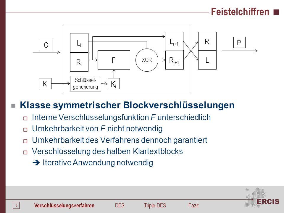5 Feistelchiffren Klasse symmetrischer Blockverschlüsselungen Interne Verschlüsselungsfunktion F unterschiedlich Umkehrbarkeit von F nicht notwendig U