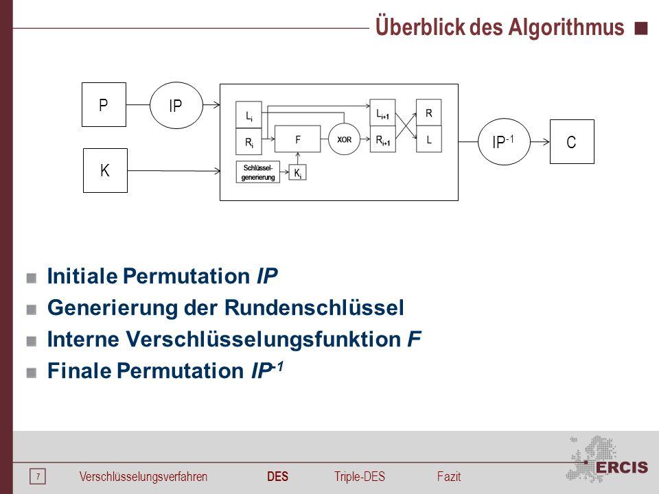 7 16-Runden-Feistel-Chiffre Überblick des Algorithmus Initiale Permutation IP Generierung der Rundenschlüssel Interne Verschlüsselungsfunktion F Final