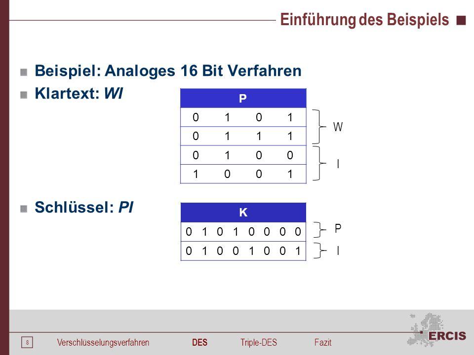 8 Einführung des Beispiels Beispiel: Analoges 16 Bit Verfahren Klartext: WI Schlüssel: PI P 0101 0111 0100 1001 W I K 01010000 01001001 P I Verschlüss