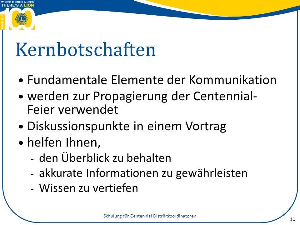 Kernbotschaften Fundamentale Elemente der Kommunikation werden zur Propagierung der Centennial- Feier verwendet Diskussionspunkte in einem Vortrag hel