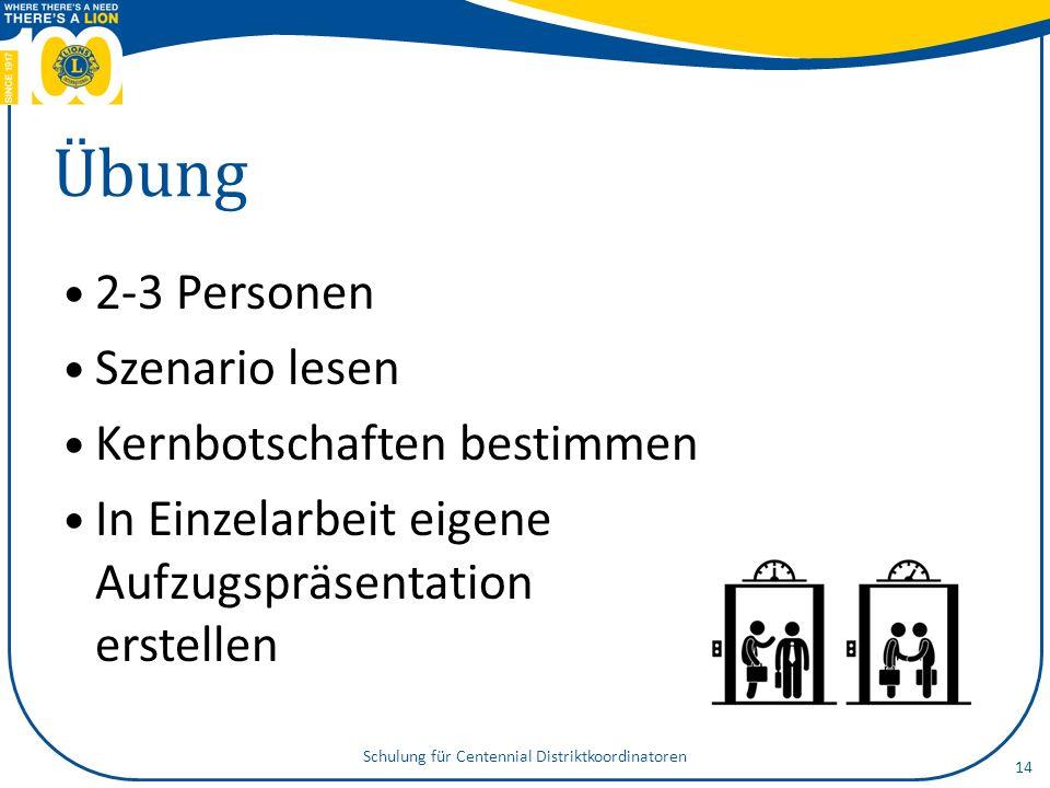 Übung 2-3 Personen Szenario lesen Kernbotschaften bestimmen In Einzelarbeit eigene Aufzugspräsentation erstellen 14 Schulung für Centennial Distriktko