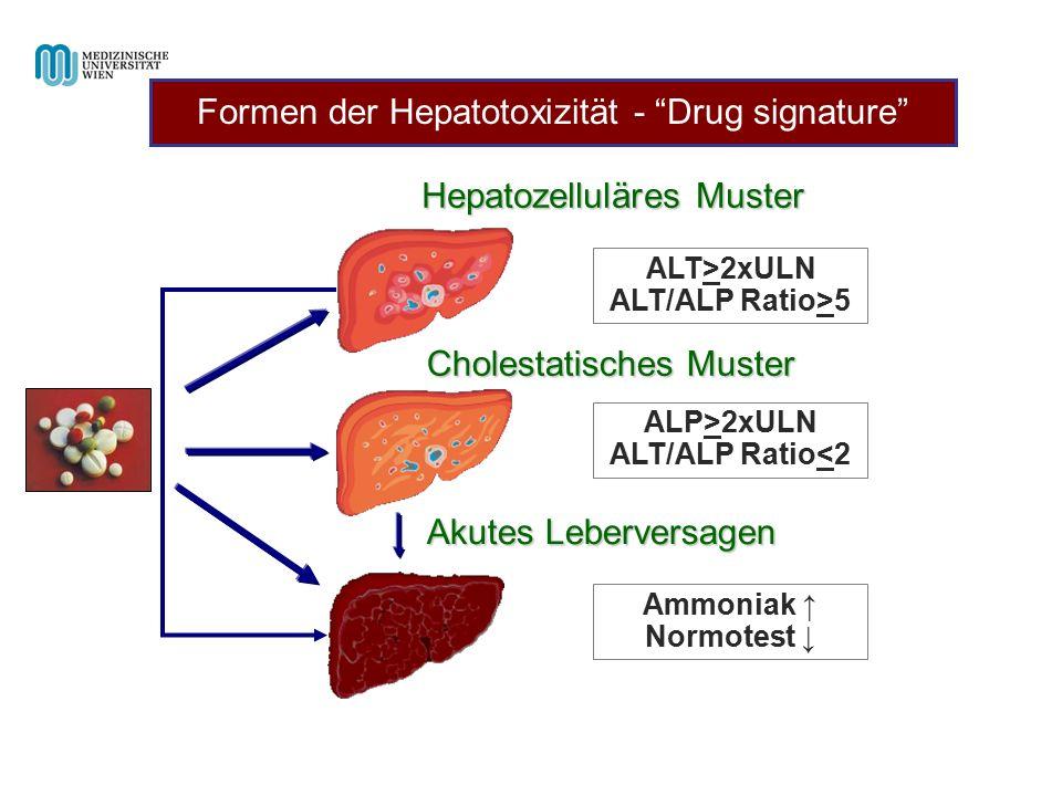 Hepatozelluläres Muster Formen der Hepatotoxizität - Drug signature ALT>2xULN ALT/ALP Ratio>5 Cholestatisches Muster ALP>2xULN ALT/ALP Ratio<2 Akutes Leberversagen Ammoniak ↑ Normotest ↓