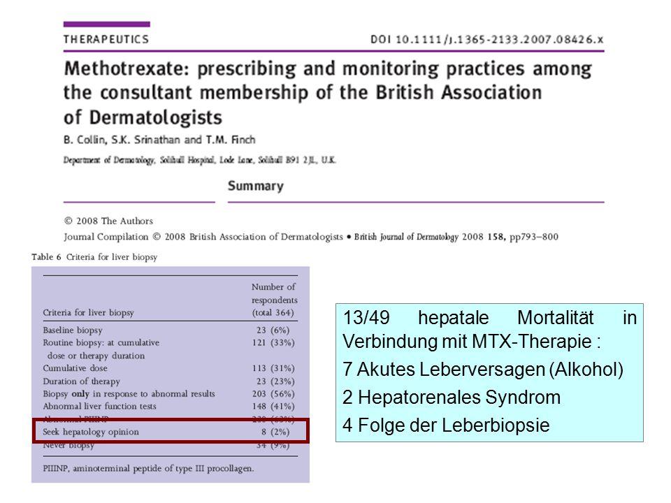 13/49 hepatale Mortalität in Verbindung mit MTX-Therapie : 7 Akutes Leberversagen (Alkohol) 2 Hepatorenales Syndrom 4 Folge der Leberbiopsie