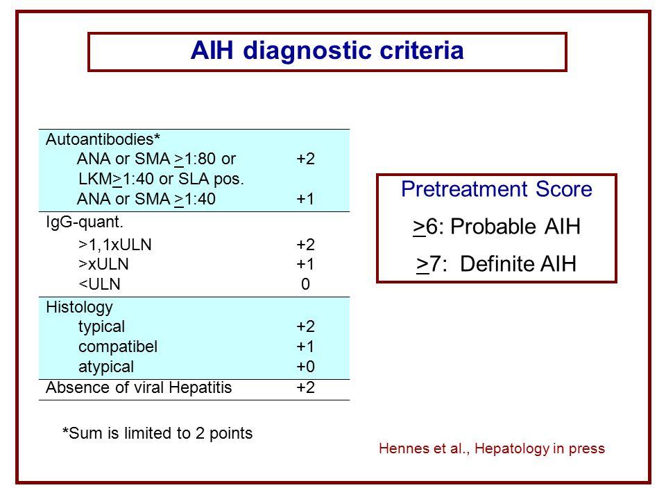 Autoantibodies* ANA or SMA >1:80 or LKM>1:40 or SLA pos. ANA or SMA >1:40 +2 +1 IgG-quant. >1,1xULN >xULN <ULN +2 +1 0 Histology typical compatibel at