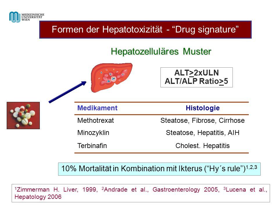 Hepatozelluläres Muster ALT>2xULN ALT/ALP Ratio>5 MedikamentHistologie MethotrexatSteatose, Fibrose, Cirrhose MinozyklinSteatose, Hepatitis, AIH Terbi