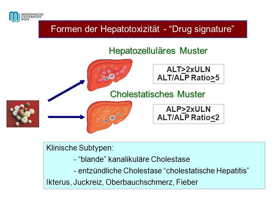 Hepatozelluläres Muster ALT>2xULN ALT/ALP Ratio>5 Cholestatisches Muster ALP>2xULN ALT/ALP Ratio<2 Klinische Subtypen: - blande kanalikuläre Cholestase - entzündliche Cholestase cholestatische Hepatitis Ikterus, Juckreiz, Oberbauchschmerz, Fieber Formen der Hepatotoxizität - Drug signature