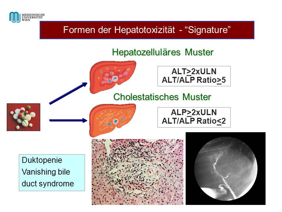 Hepatozelluläres Muster Formen der Hepatotoxizität - Signature ALT>2xULN ALT/ALP Ratio>5 Cholestatisches Muster ALP>2xULN ALT/ALP Ratio<2 Duktopenie Vanishing bile duct syndrome