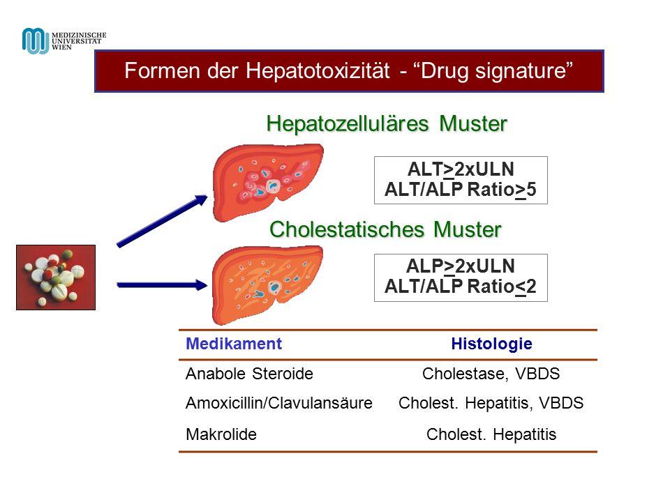 Hepatozelluläres Muster ALT>2xULN ALT/ALP Ratio>5 Cholestatisches Muster ALP>2xULN ALT/ALP Ratio<2 MedikamentHistologie Anabole SteroideCholestase, VBDS Amoxicillin/ClavulansäureCholest.