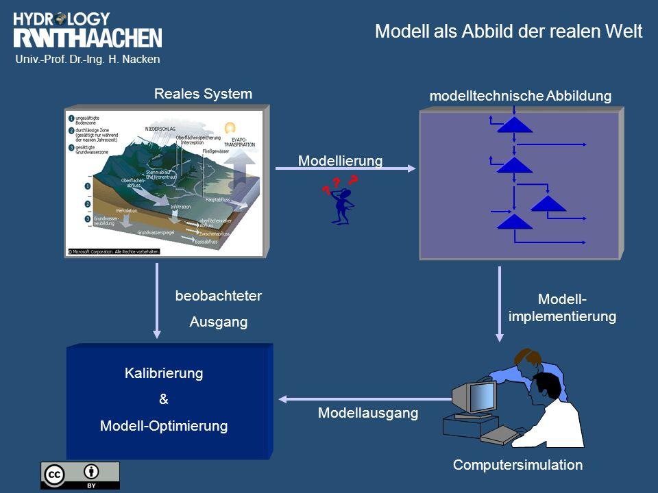 Univ.-Prof. Dr.-Ing. H. Nacken Reales System Modellierung Modell- implementierung modelltechnische Abbildung Modellausgang beobachteter Ausgang Kalibr