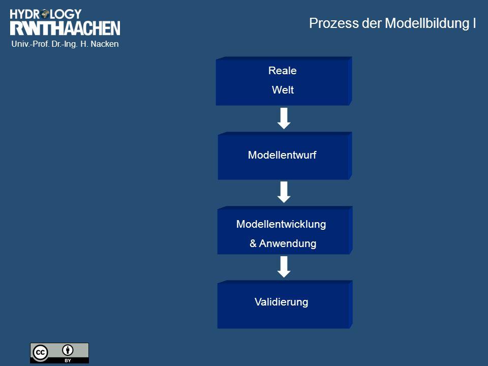 Univ.-Prof. Dr.-Ing. H. Nacken Reale Welt Modellentwurf Modellentwicklung & Anwendung Validierung Prozess der Modellbildung I