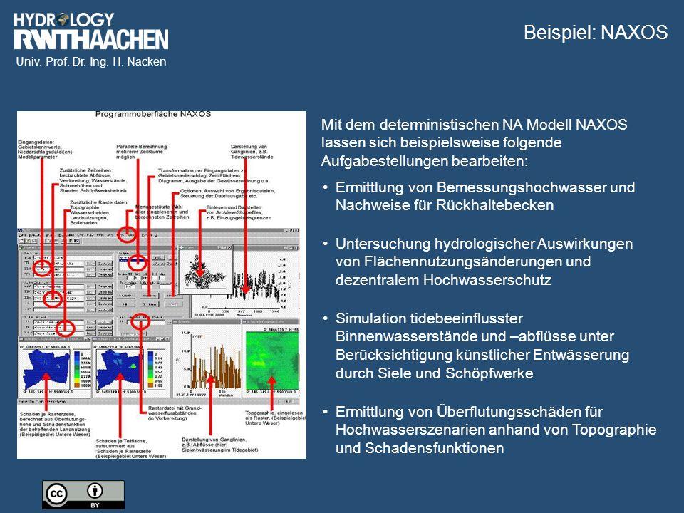 Univ.-Prof. Dr.-Ing. H. Nacken Mit dem deterministischen NA Modell NAXOS lassen sich beispielsweise folgende Aufgabestellungen bearbeiten: Ermittlung