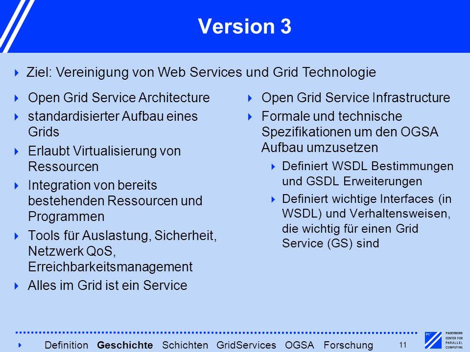 411 Version 3  Open Grid Service Architecture  standardisierter Aufbau eines Grids  Erlaubt Virtualisierung von Ressourcen  Integration von bereit