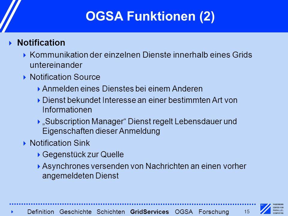 415 OGSA Funktionen (2)  Notification  Kommunikation der einzelnen Dienste innerhalb eines Grids untereinander  Notification Source  Anmelden eine