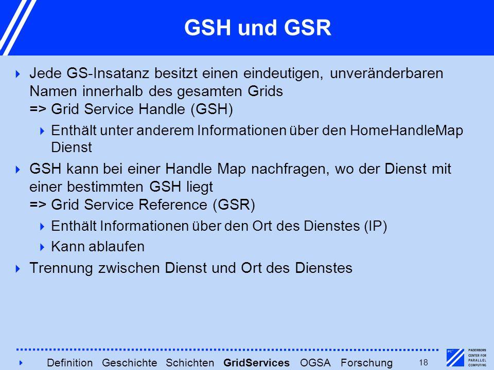 418 GSH und GSR  Jede GS-Insatanz besitzt einen eindeutigen, unveränderbaren Namen innerhalb des gesamten Grids => Grid Service Handle (GSH)  Enthäl