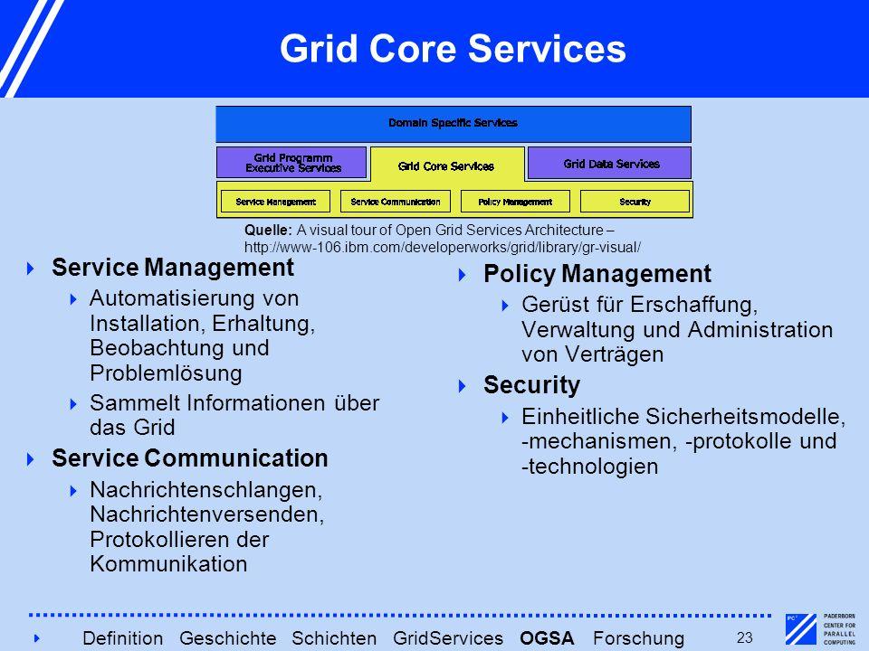 423 Grid Core Services  Service Management  Automatisierung von Installation, Erhaltung, Beobachtung und Problemlösung  Sammelt Informationen über