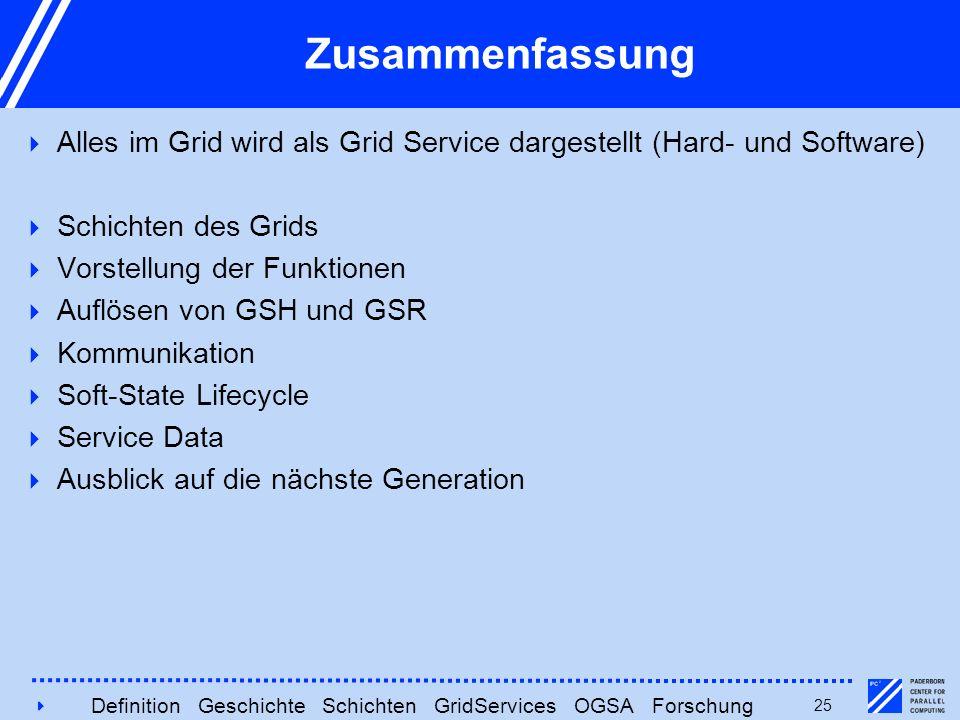 425 Zusammenfassung  Alles im Grid wird als Grid Service dargestellt (Hard- und Software)  Schichten des Grids  Vorstellung der Funktionen  Auflös